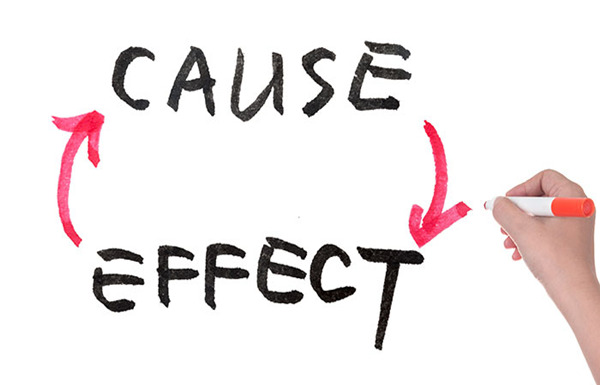 Cause and Effect Essay代写