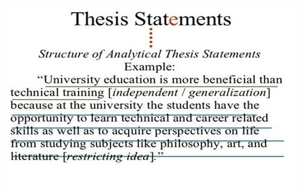 thesis statement essay